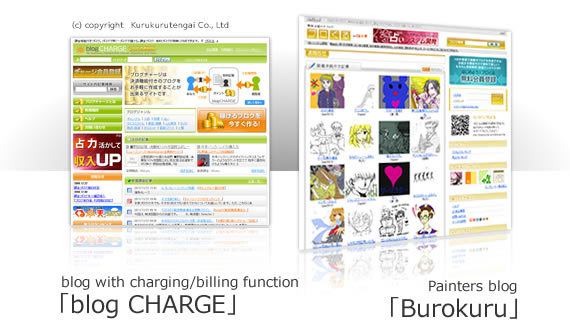 Charging type blog system